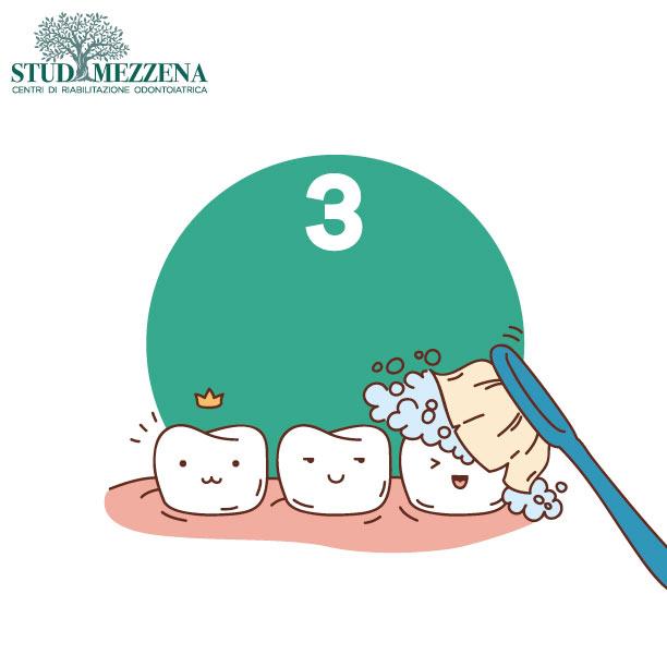 Terapia causale | Studi Mezzena | Dentista a Brescia